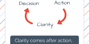 Clarity comes after action